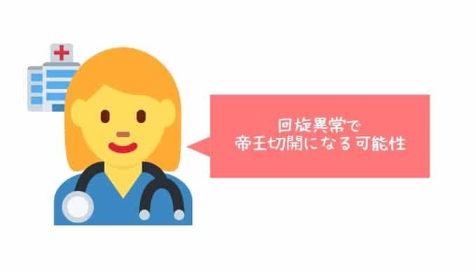 初産・出産体験談レポート・回旋異常